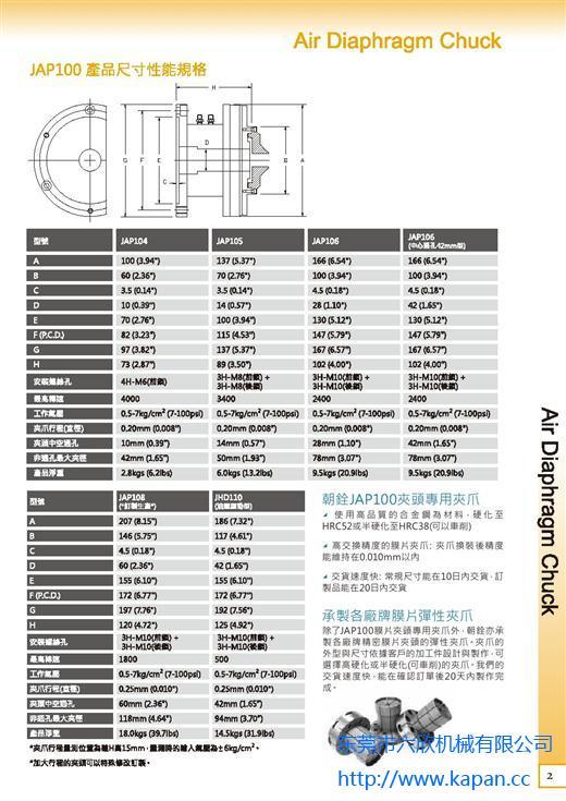 朝铨(jato)回转缸内藏精密气压膜片夹头jap104/jap图片